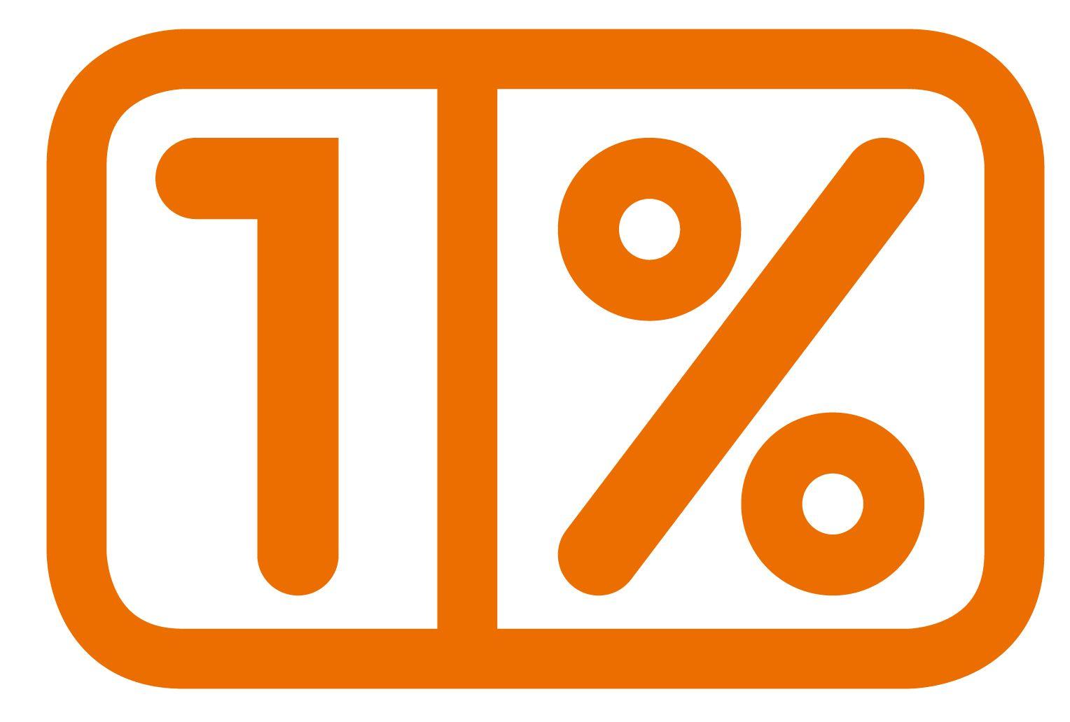 Wyniki akcji 1 procent